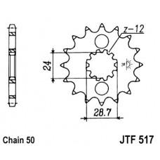JTF517